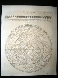 Astronomy C1790 Antique Print. Northern Hemisphere & Figures of The Constellation 85